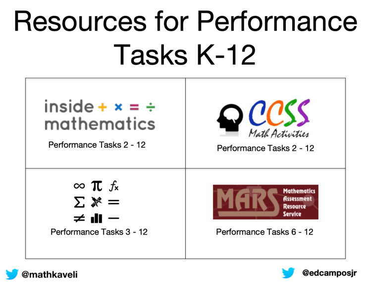 2018-05-19 Simi Performance Task Clickable Resource